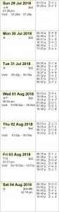 This Week in Astrology Calendar for July 29th to August 4, 2018