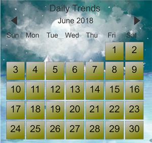 Daily Trends Calendar