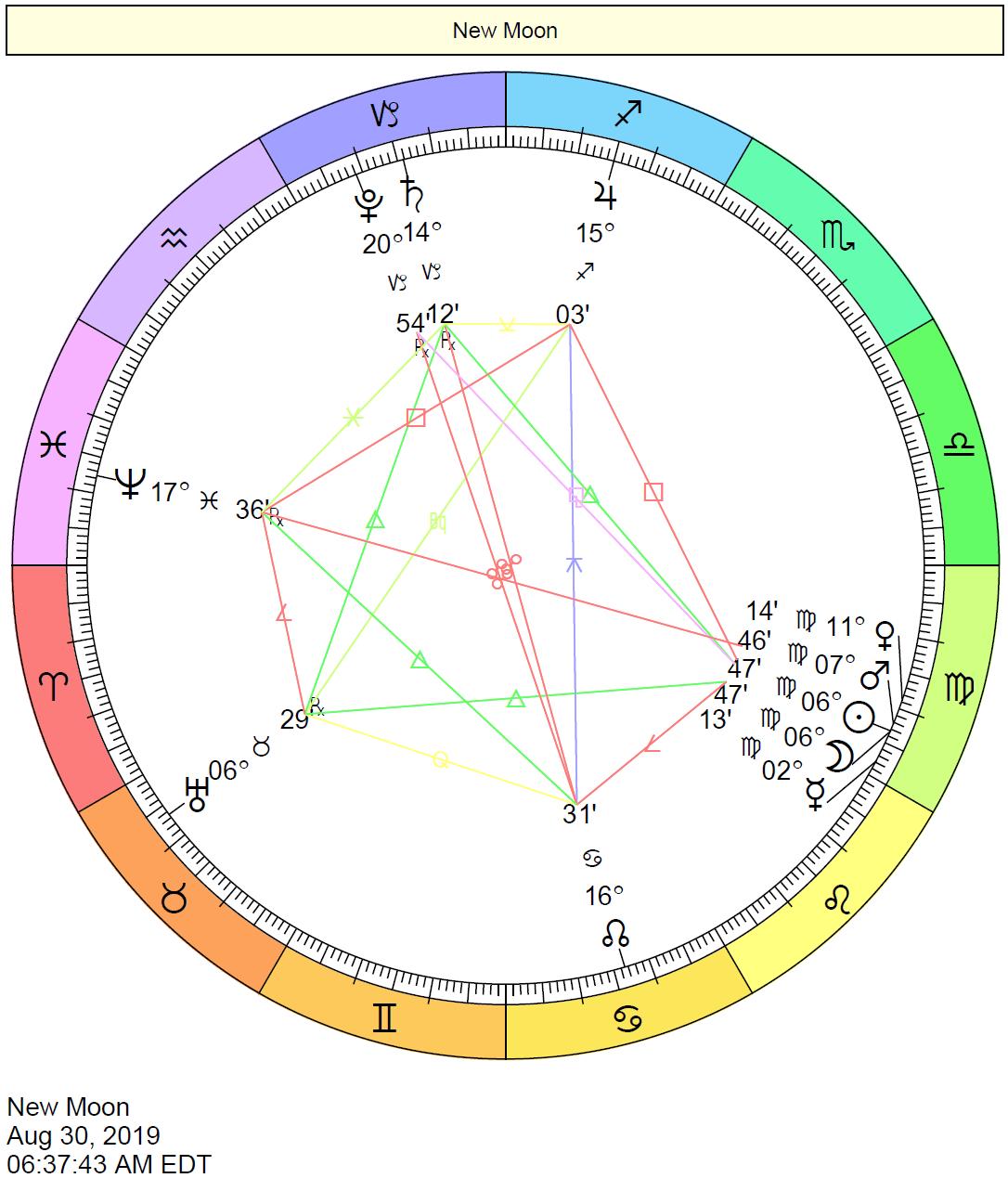 New Moon in Virgo Chart: August 30, 2019