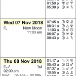 This Week in Astrology Calendar: November 4th to 10th, 2018