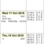 This Week in Astrology Calendar - October 14th to 20th, 2018