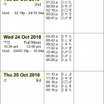 This Week in Astrology Calendar - October 21st to 27th, 2018