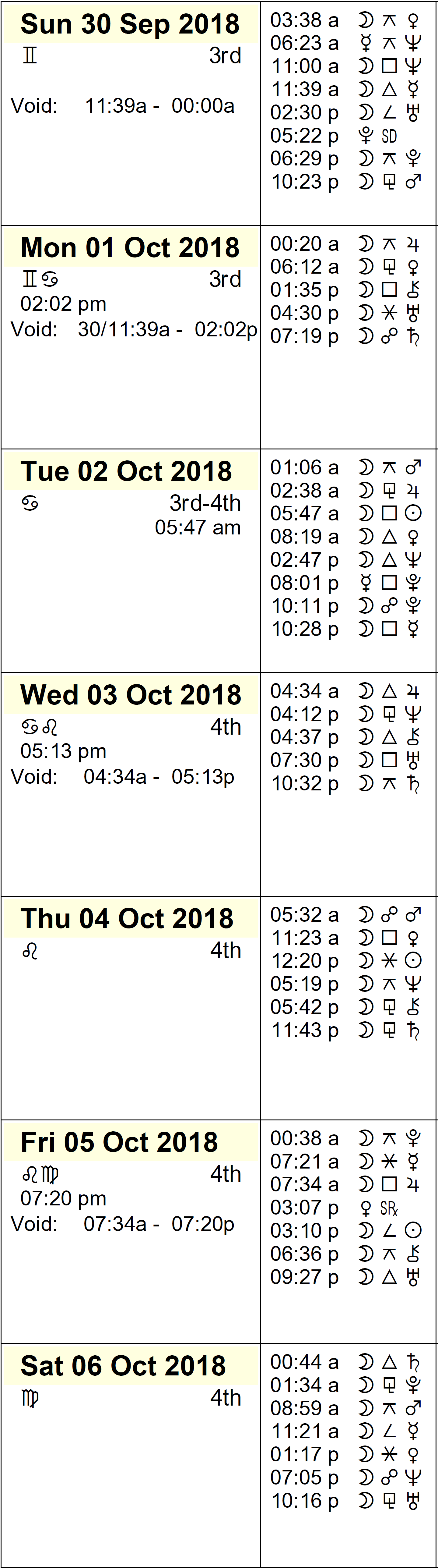 astrology 30 october