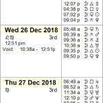 This Week in Astrology: December 9 to 15, 2018