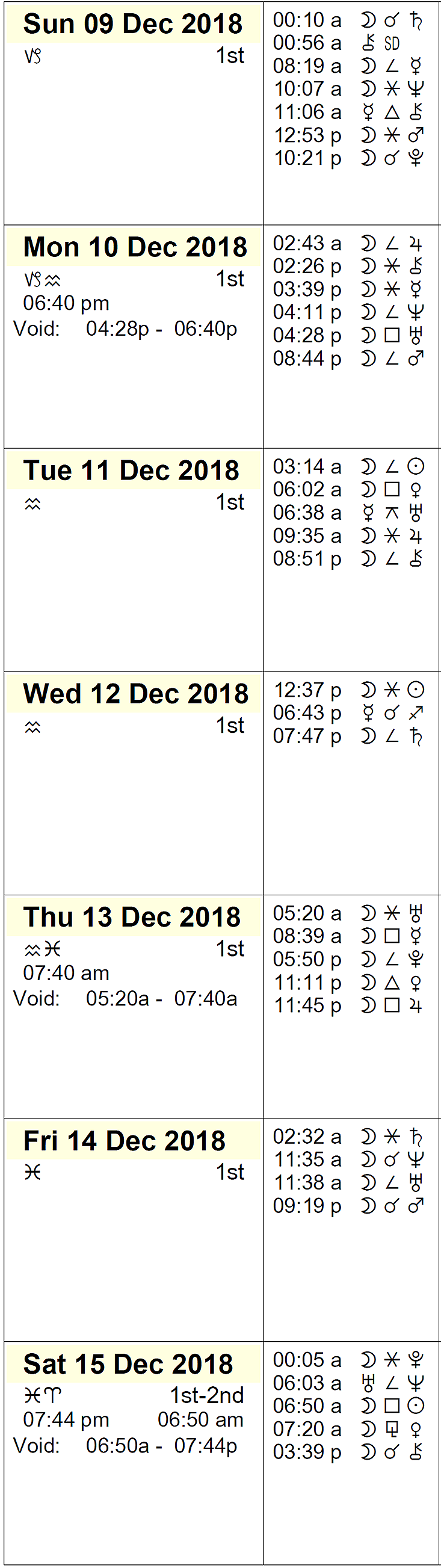 This Week in Astrology Calendar: December 9 to 15, 2018