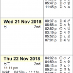This Week in Astrology: November 11 to 17, 2018