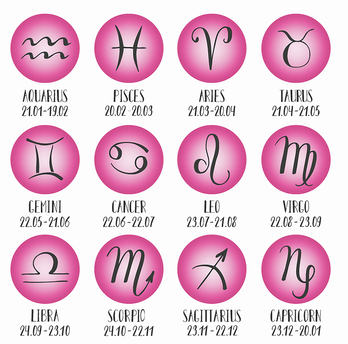 2019 Horoscopes Overview: This Year in Astrology