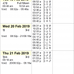 This Week in Astrology: January 13 to 19, 2019