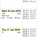This Week in Astrology Calendar: January 13 to 19, 2019