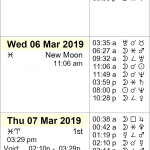 This Week in Astrology Calendar: March 3 to 9, 2019