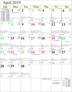 Monthly Astrology Calendar for April 2019