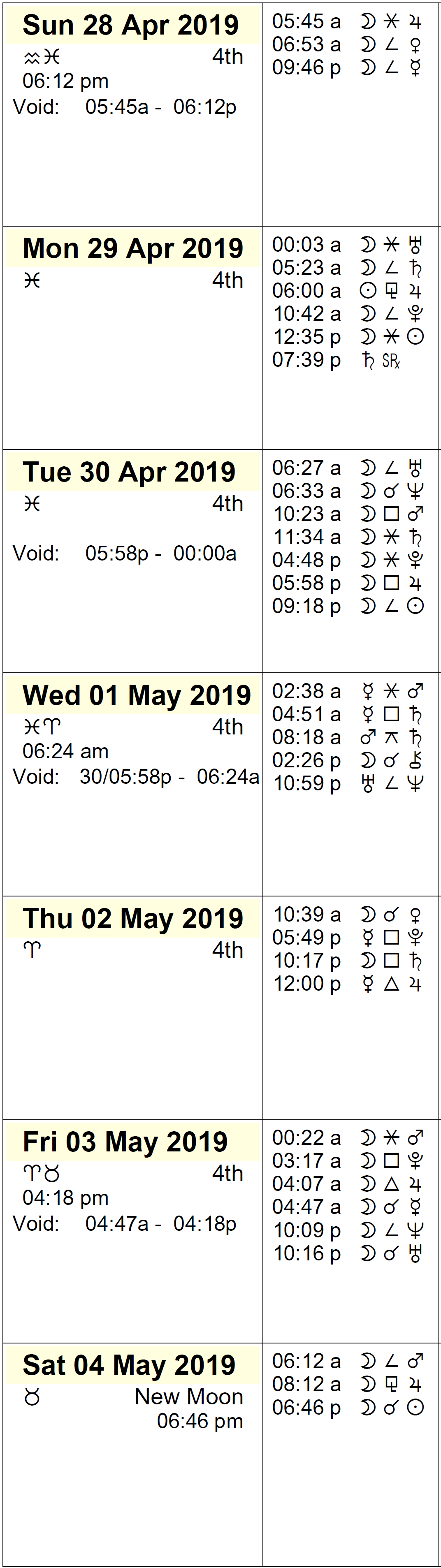 206c217e7 This Week in Astrology Calendar: April 28 to May 4, 2019