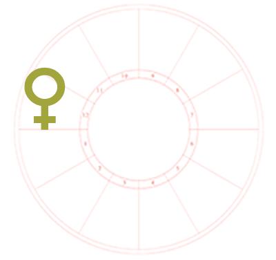 Venus In Houses Synastry
