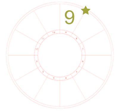 Signs on the Houses of the Natal Chart: Cusps – Page 9