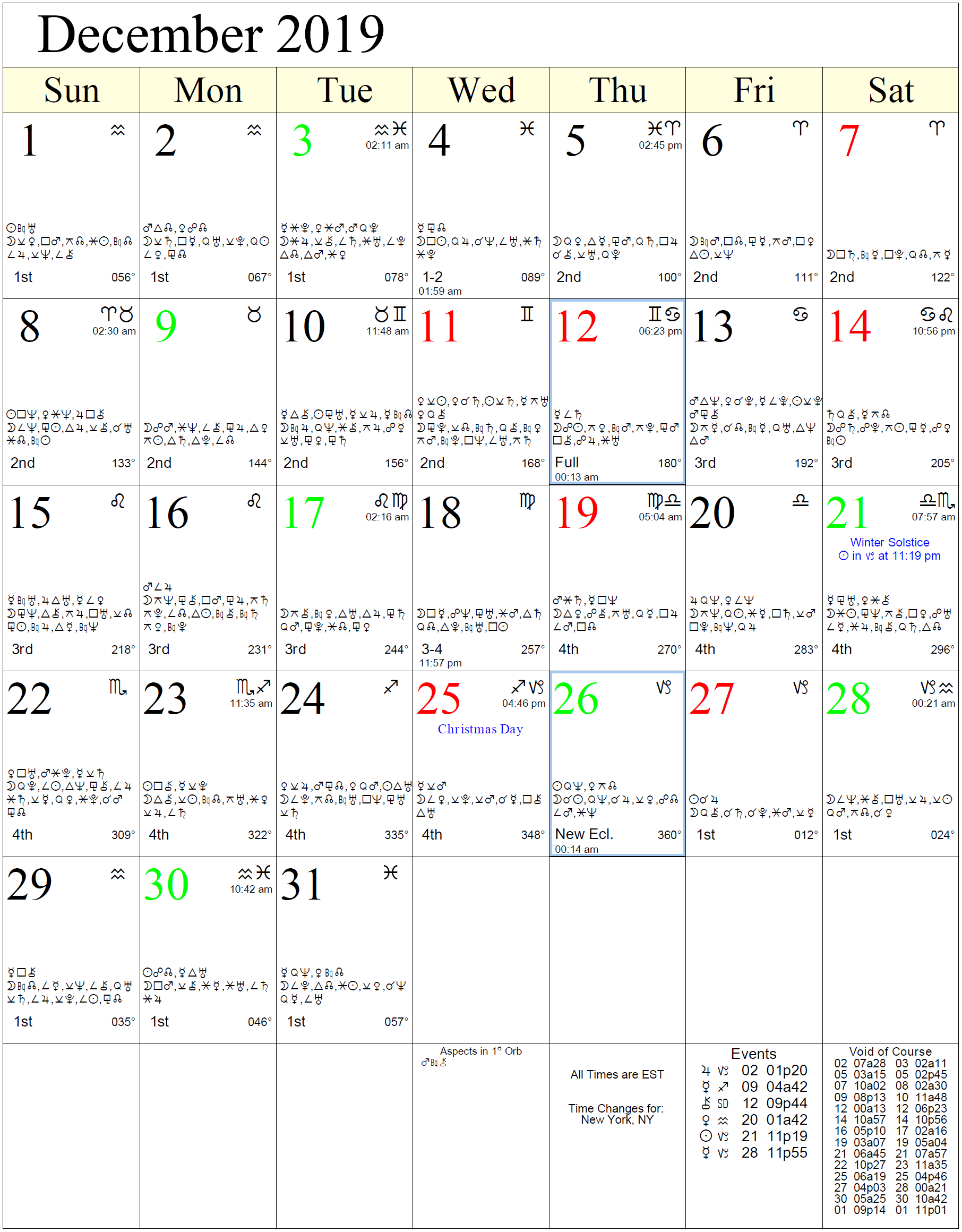 What does Mercury in retrograde mean