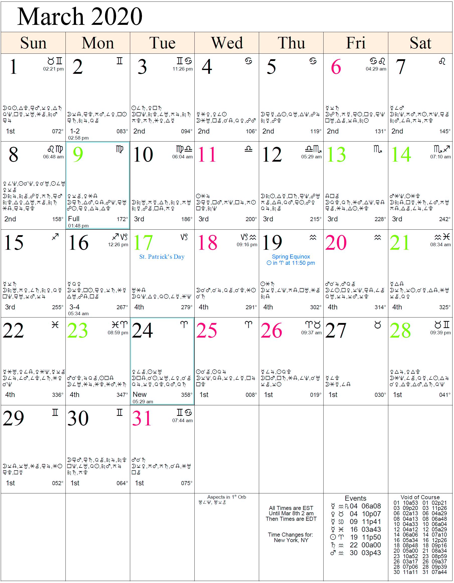 march 2020 astrology calendar