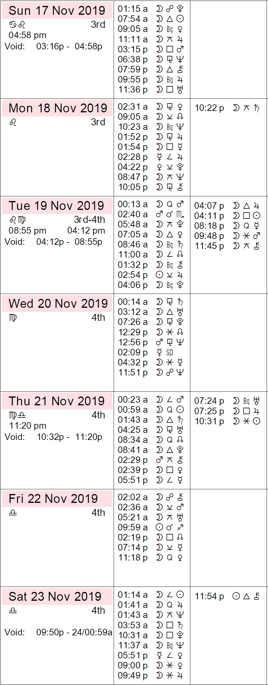 astrological events november 14 2019
