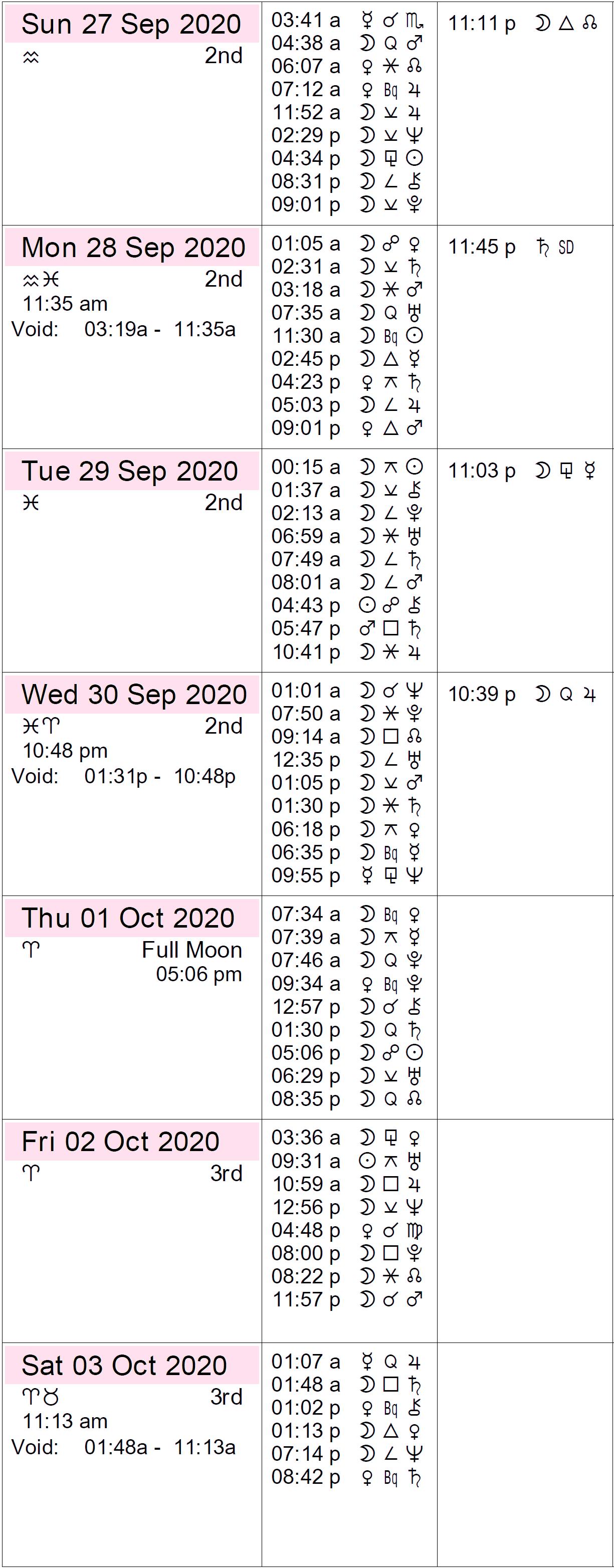 Vedic astrology september 2021 horoscope