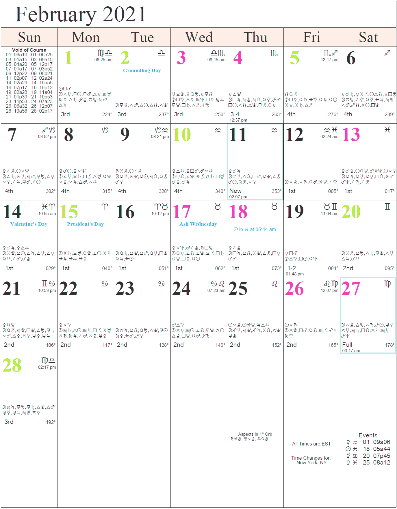 Horoscope Calendar 2021 Monthly Astrology Calendars | Cafe Astrology .com