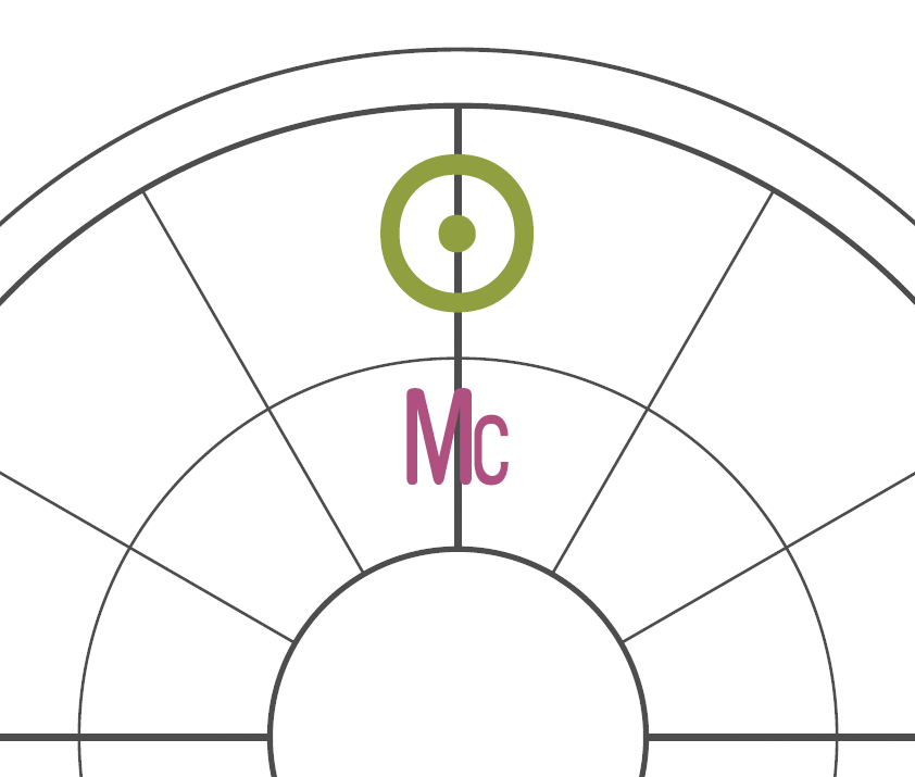 The Sun symbol over the Midheaven symbol in a double chart wheel